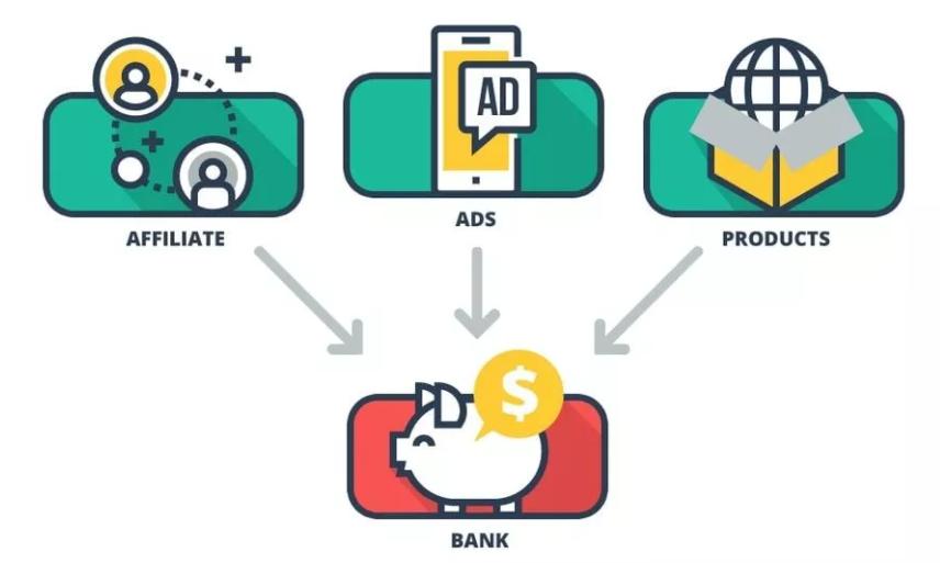 3 revenue streams