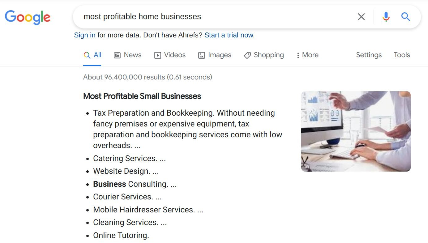 is bookkeeping a profitable business