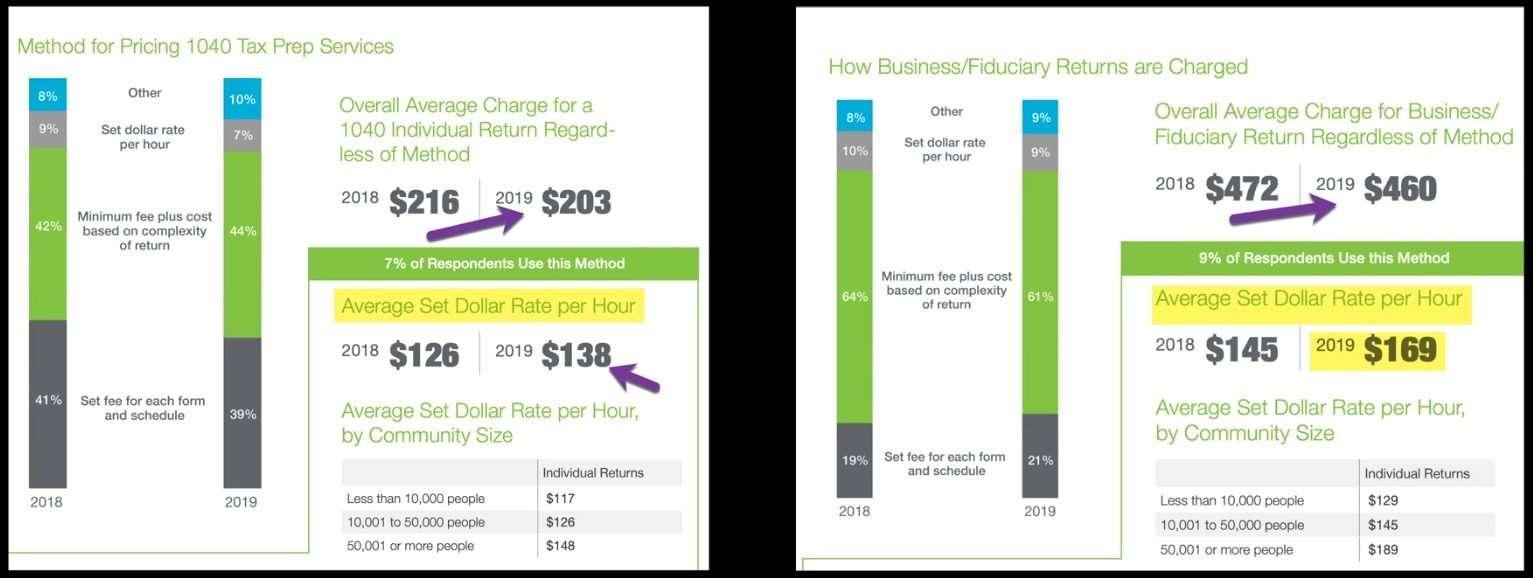 NATP income screenshot