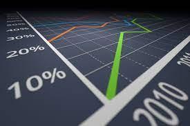 graph showing profit margin